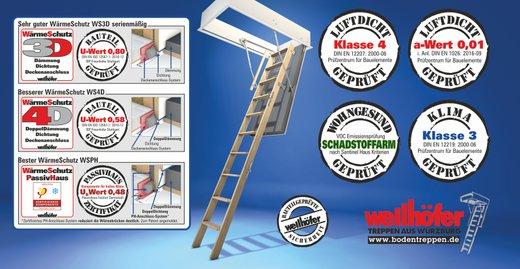 Bodentreppe-Wärmeschutz-Programm