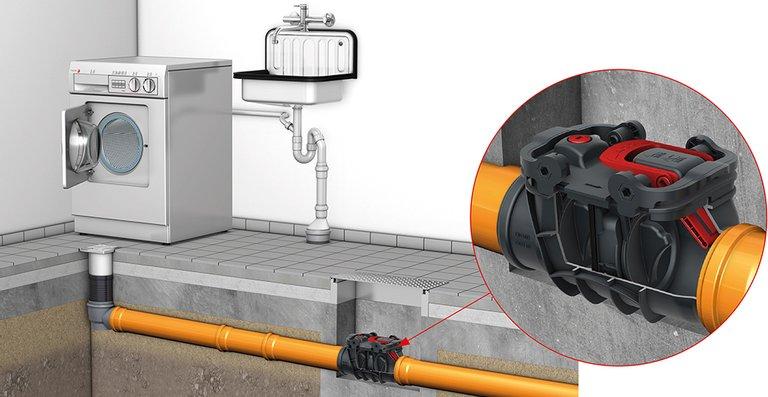 Der Rückstauverschluss für fäkalienfreies Abwasser ACO Triplex von ACO Haustechnik, hier mit Nennweite DN 100 eingebaut in einem bauseitigen Schacht.